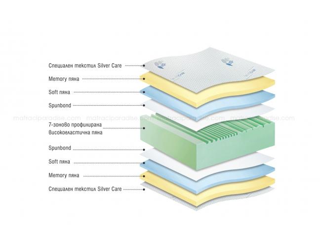 Silver care memory 6 на супер цени